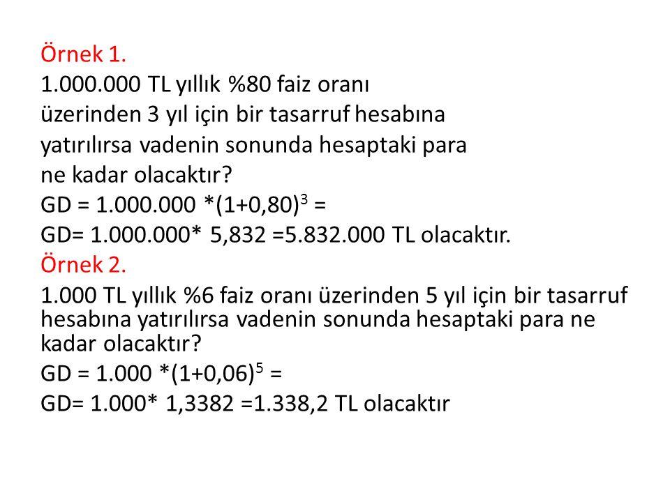 Basit Faiz-Bileşik Faiz Gelecek Değer Bir yatırımcı 1.000.000 lirasını %40 faiz üzerinden 3 yıllığına bir bankaya yatırmıştır.