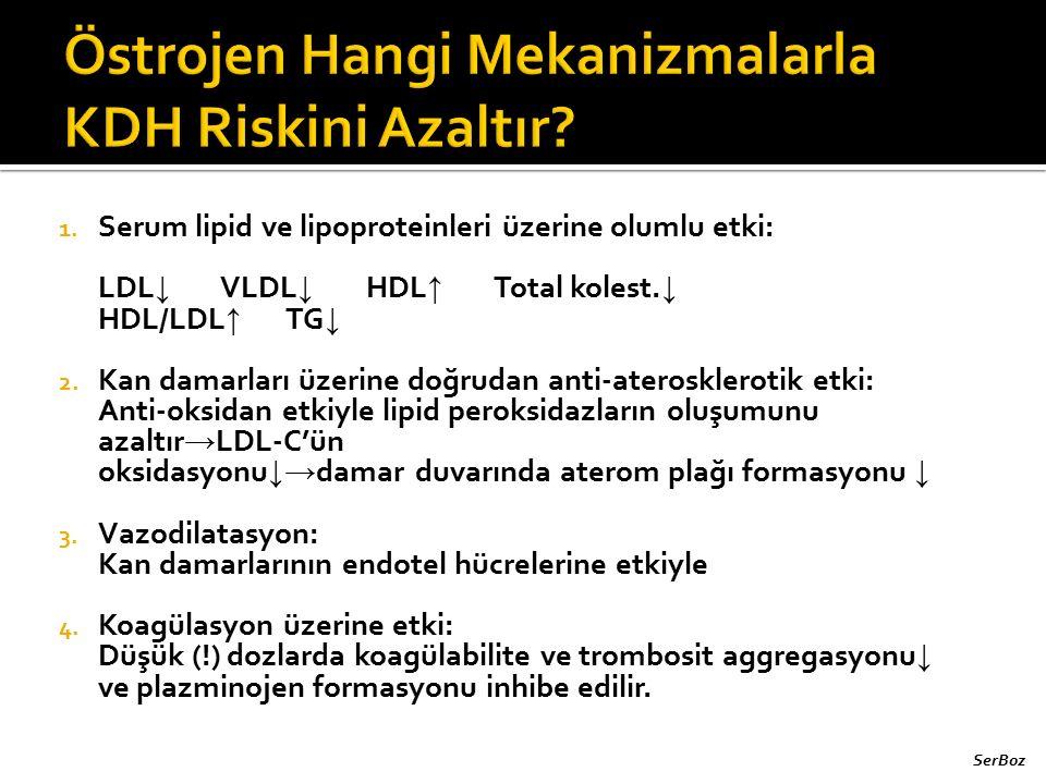 1. Serum lipid ve lipoproteinleri üzerine olumlu etki: LDL ↓ VLDL ↓ HDL ↑ Total kolest. ↓ HDL/LDL ↑ TG ↓ 2. Kan damarları üzerine doğrudan anti-ateros