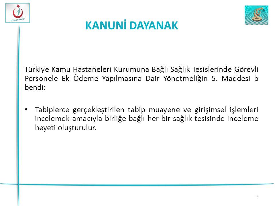 9 KANUNİ DAYANAK Türkiye Kamu Hastaneleri Kurumuna Bağlı Sağlık Tesislerinde Görevli Personele Ek Ödeme Yapılmasına Dair Yönetmeliğin 5.