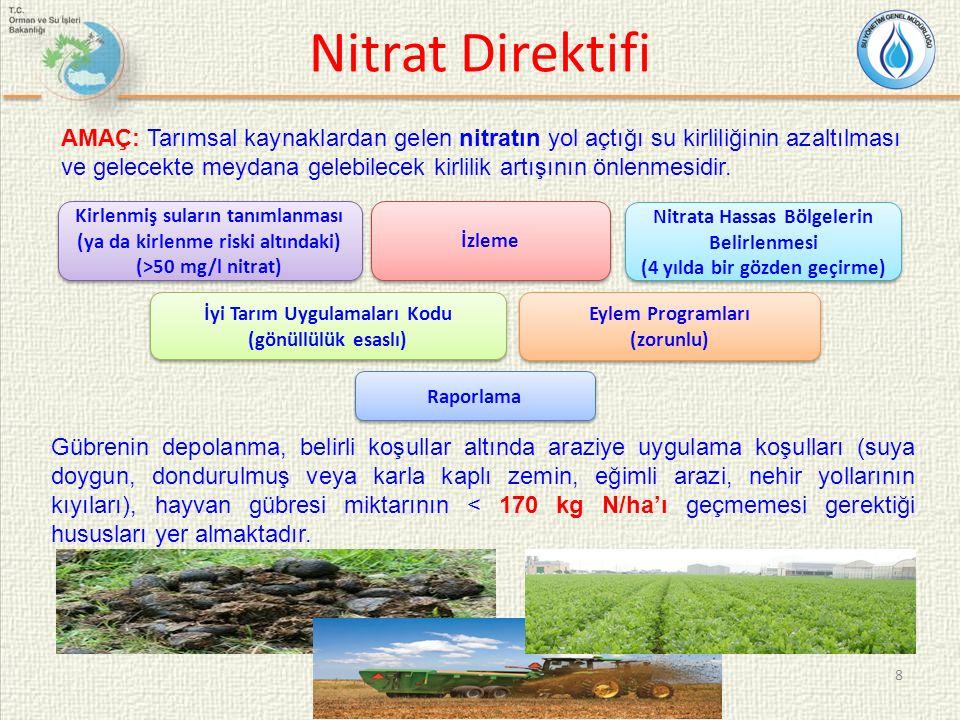 Nitrat Direktifi 8 AMAÇ: Tarımsal kaynaklardan gelen nitratın yol açtığı su kirliliğinin azaltılması ve gelecekte meydana gelebilecek kirlilik artışın