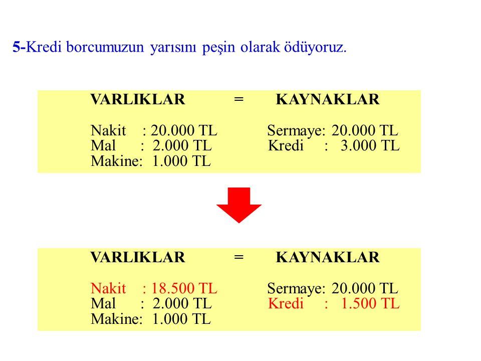 VARLIKLAR = KAYNAKLAR Nakit : 18.500 TL Sermaye: 20.000 TL Mal : 2.000 TL Kredi : 1.500 TL Makine: 1.000 TL 5-Kredi borcumuzun yarısını peşin olarak ödüyoruz.