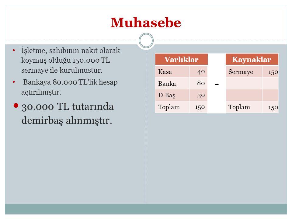 Bilanço Bilanço işletmenin mali durumunu gösteren bir tablodur.