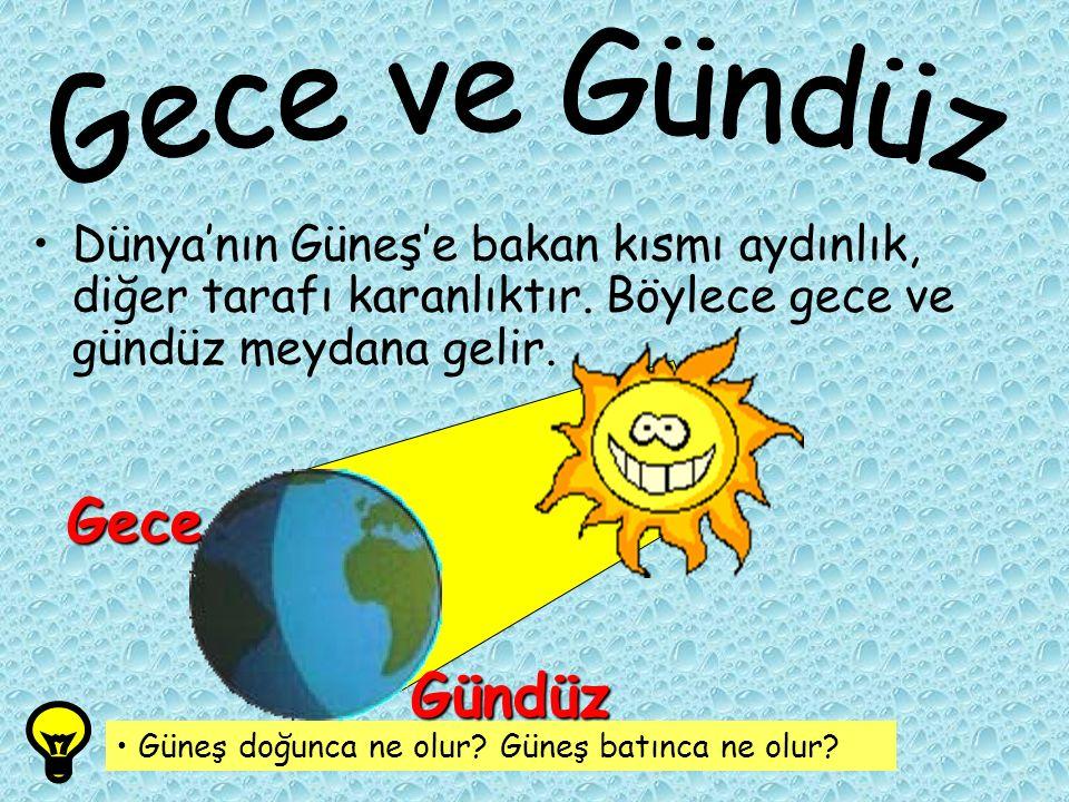 Dünya'nın Güneş'e bakan kısmı aydınlık, diğer tarafı karanlıktır. Böylece gece ve gündüz meydana gelir. Güneş doğunca ne olur? Güneş batınca ne olur?