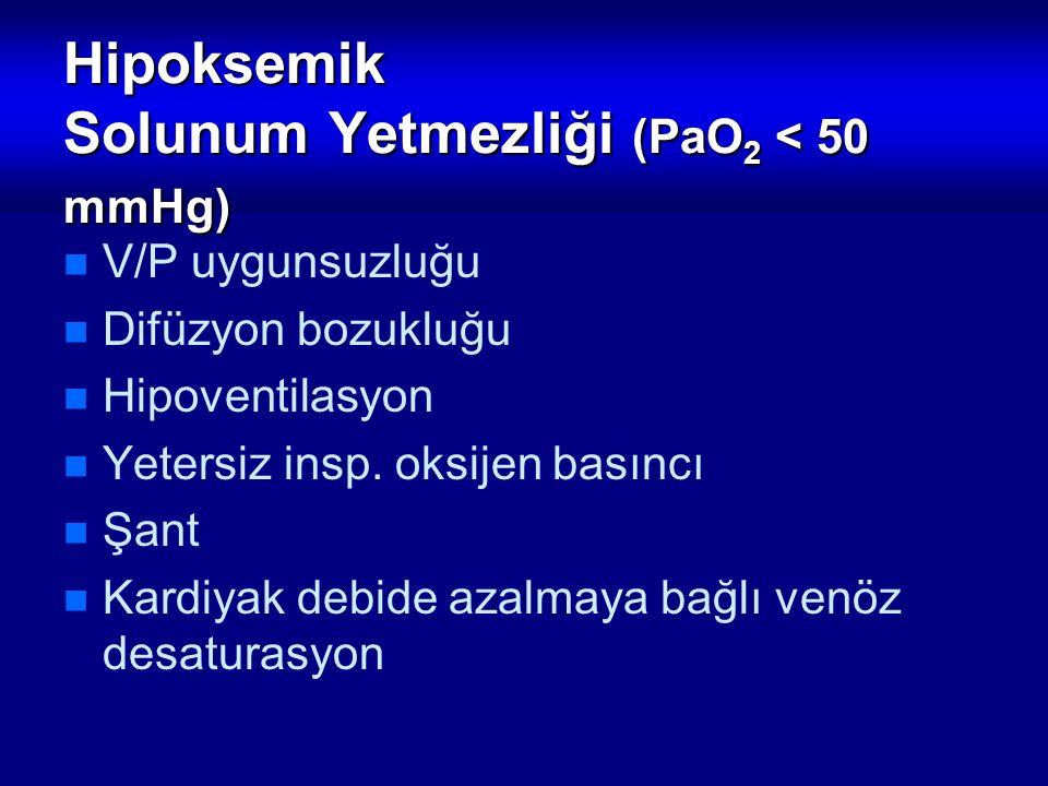 Hipoksemik Solunum Yetmezliği (PaO 2 < 50 mmHg) V/P uygunsuzluğu Difüzyon bozukluğu Hipoventilasyon Yetersiz insp. oksijen basıncı Şant Kardiyak debid