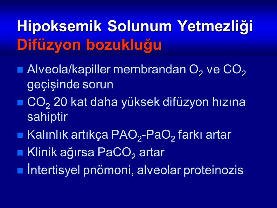 Hipoksemik Solunum Yetmezliği Difüzyon bozukluğu Alveola/kapiller membrandan O 2 ve CO 2 geçişinde sorun CO 2 20 kat daha yüksek difüzyon hızına sahip
