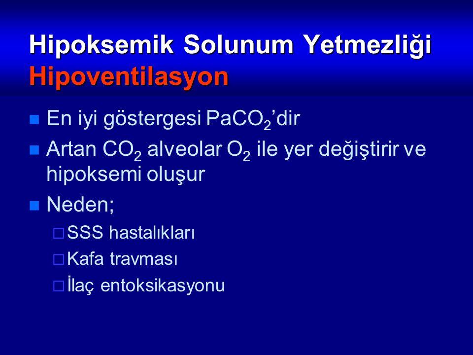 Hipoksemik Solunum Yetmezliği Hipoventilasyon En iyi göstergesi PaCO 2 'dir Artan CO 2 alveolar O 2 ile yer değiştirir ve hipoksemi oluşur Neden;  SS