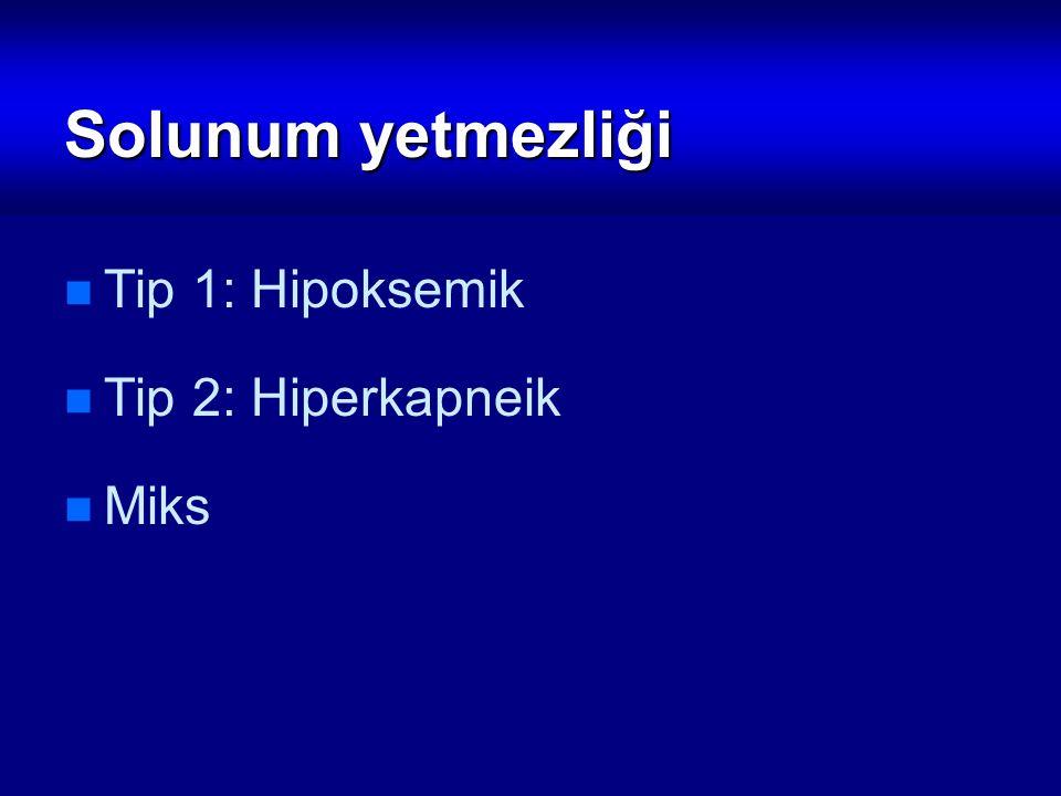 Solunum yetmezliği Tip 1: Hipoksemik Tip 2: Hiperkapneik Miks