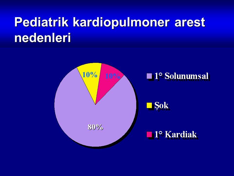 Pediatrik kardiopulmoner arest nedenleri 10% 80%