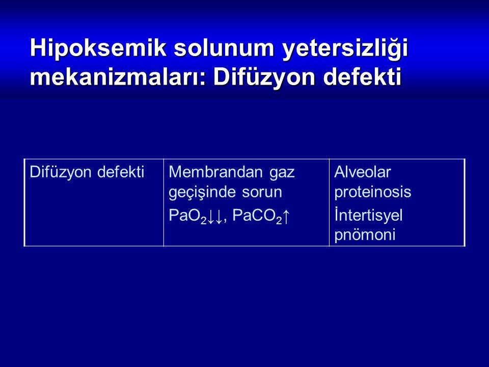 Difüzyon defektiMembrandan gaz geçişinde sorun PaO 2 ↓↓, PaCO 2 ↑ Alveolar proteinosis İntertisyel pnömoni Hipoksemik solunum yetersizliği mekanizmala