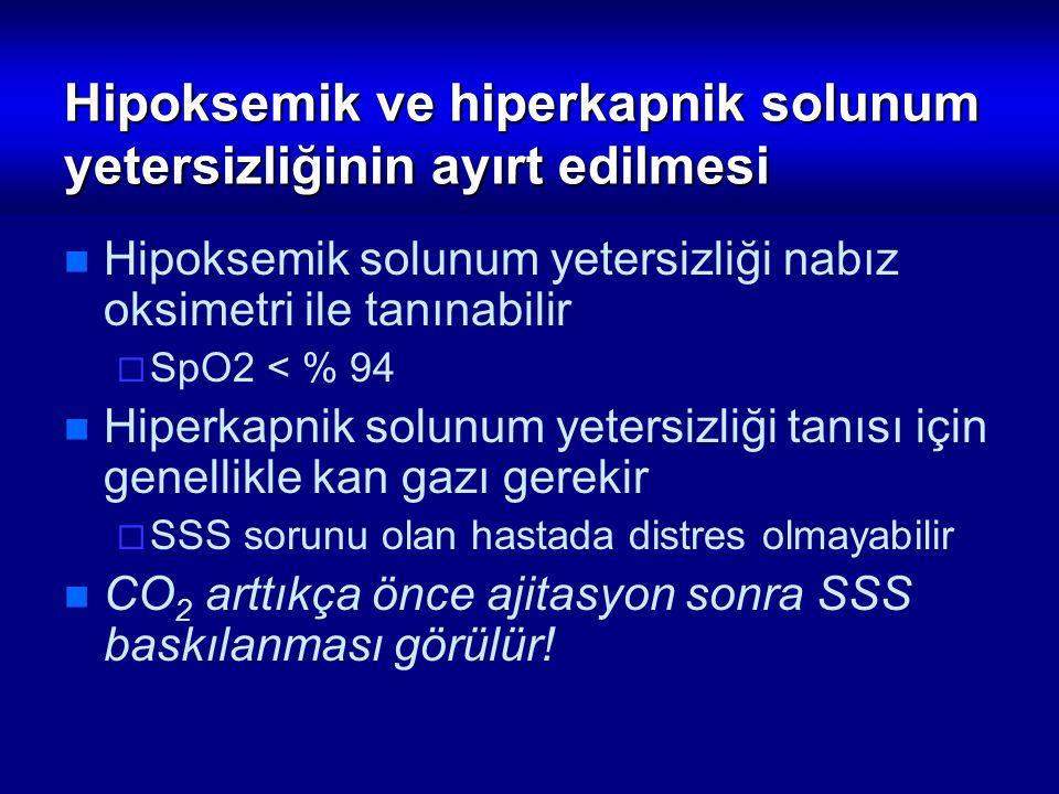 Hipoksemik ve hiperkapnik solunum yetersizliğinin ayırt edilmesi Hipoksemik solunum yetersizliği nabız oksimetri ile tanınabilir  SpO2 < % 94 Hiperka