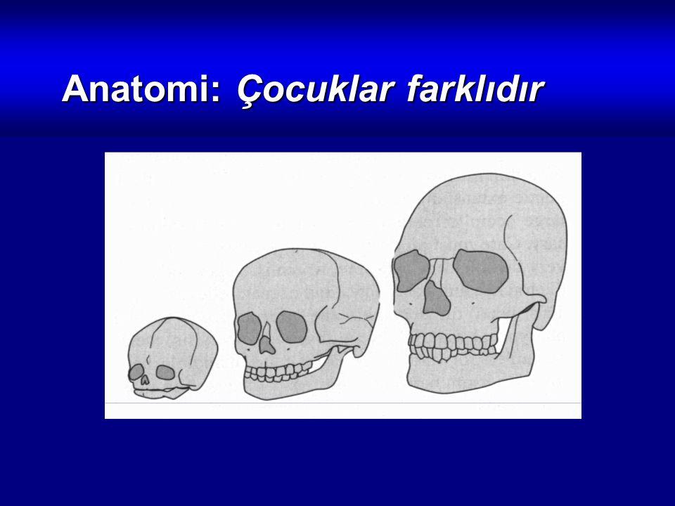 Solunum yetmezliği nedenleri Üst havayolu obstrüksiyonu Genellikle ateşli Epiglottitis Retrofaringiyal abse Trakeit Ağır krup Genellikle ateşsiz Yabancı cisim Anjionörotik ödem Boyun travması Trakeaya bası yapan Tm Kostik veya termal injuri