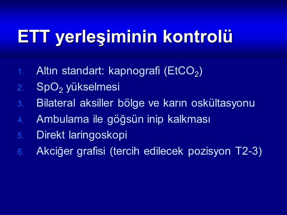 ETT yerleşiminin kontrolü 1. Altın standart: kapnografi (EtCO 2 ) 2. SpO 2 yükselmesi 3. Bilateral aksiller bölge ve karın oskültasyonu 4. Ambulama il