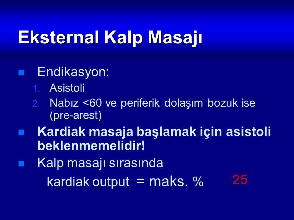 Eksternal Kalp Masajı Endikasyon: 1. Asistoli 2. Nabız <60 ve periferik dolaşım bozuk ise (pre-arest) Kardiak masaja başlamak için asistoli beklenmeme