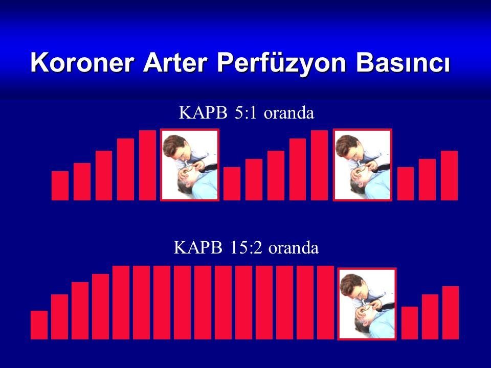 KAPB 5:1 oranda KAPB 15:2 oranda Koroner Arter Perfüzyon Basıncı