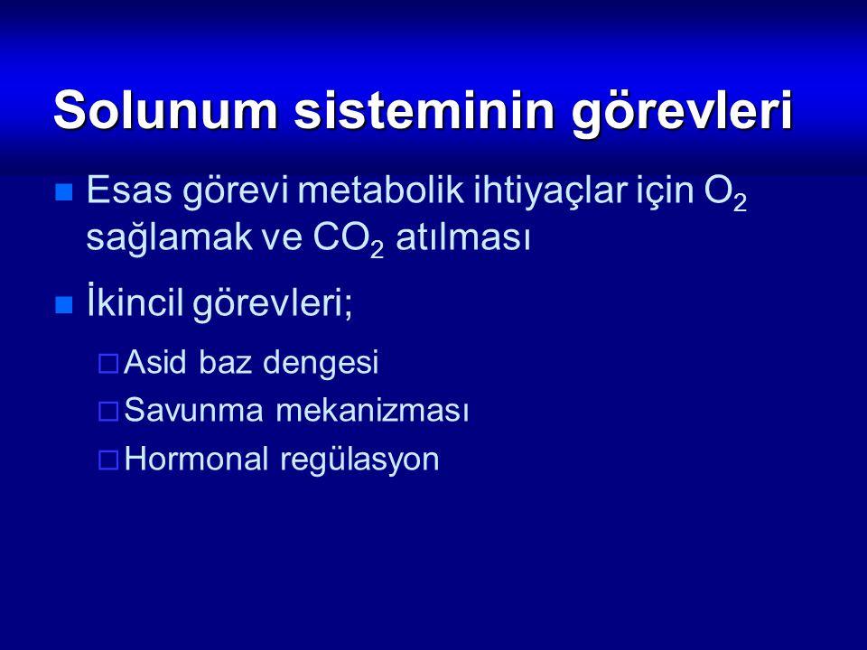 Solunum sisteminin görevleri Esas görevi metabolik ihtiyaçlar için O 2 sağlamak ve CO 2 atılması İkincil görevleri;  Asid baz dengesi  Savunma mekan