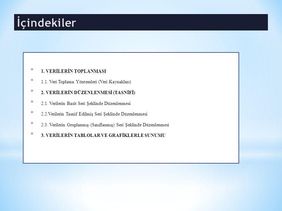 VERİLERİN TOPLANMASI (Veri Kaynakları) VERİLERİN TOPLANMASI (Veri Kaynakları)