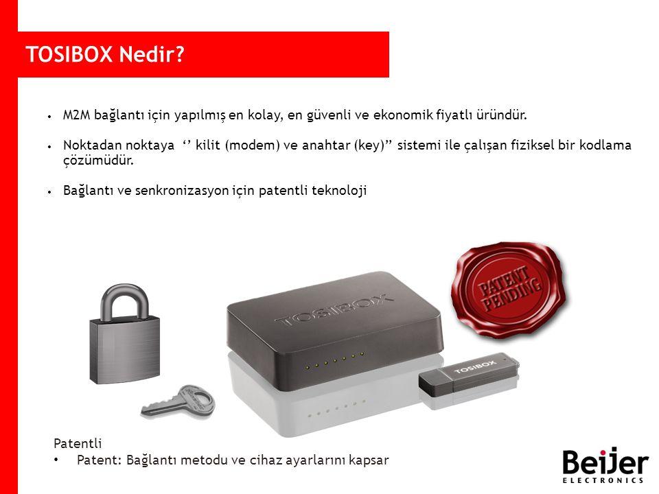 Özet 5 Dakikada kullanıma hazırdır Çok yüksek data güvenliği sağlar (1024 bit) Bir ağ sistemine genişletilir.