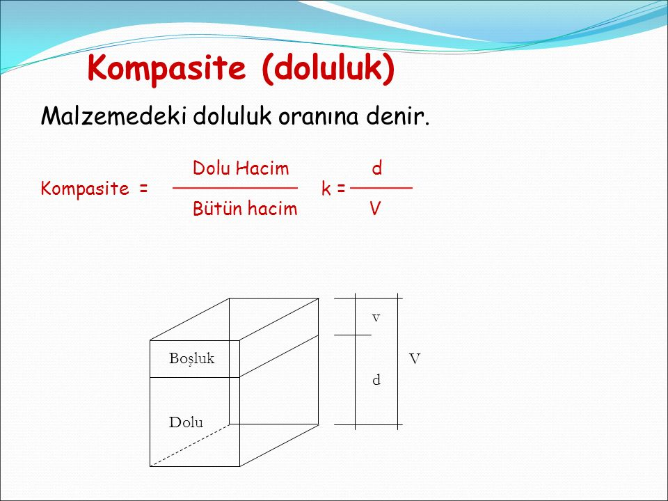 Kompasite (doluluk) Malzemedeki doluluk oranına denir.