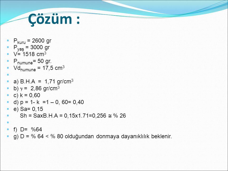 Çözüm :  P kuru = 2600 gr  P yaş = 3000 gr  V= 1518 cm 3  P numune = 50 gr.