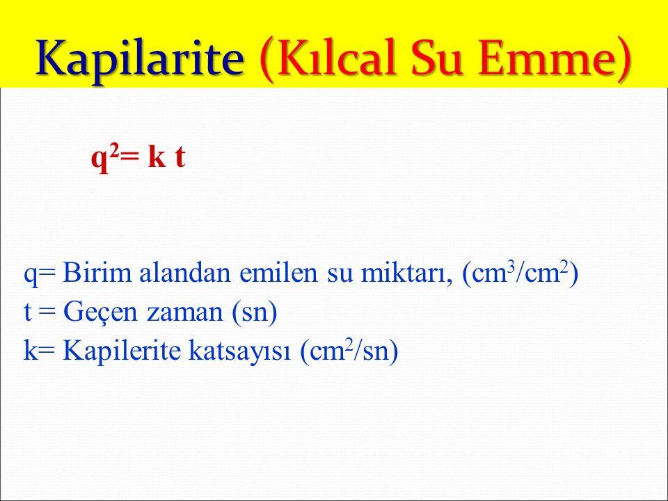 q 2 = k t q= Birim alandan emilen su miktarı, (cm 3 /cm 2 ) t = Geçen zaman (sn) k= Kapilerite katsayısı (cm 2 /sn) Kapilarite (Kılcal Su Emme)