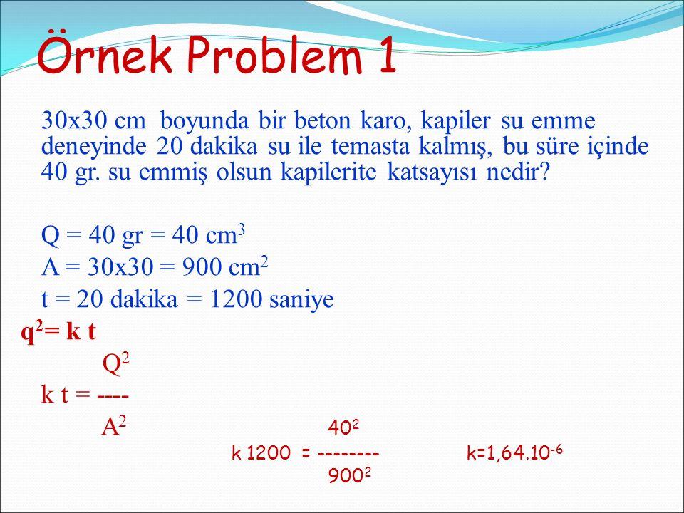 Örnek Problem 1 30x30 cm boyunda bir beton karo, kapiler su emme deneyinde 20 dakika su ile temasta kalmış, bu süre içinde 40 gr.
