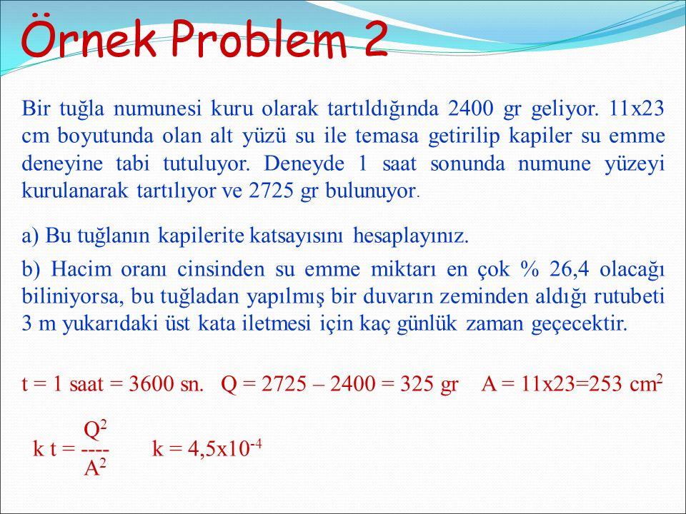 Örnek Problem 2 Bir tuğla numunesi kuru olarak tartıldığında 2400 gr geliyor.