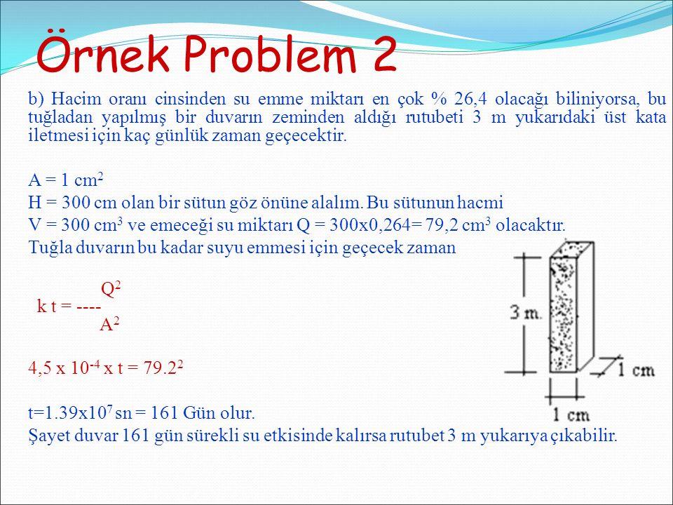 Örnek Problem 2 b) Hacim oranı cinsinden su emme miktarı en çok % 26,4 olacağı biliniyorsa, bu tuğladan yapılmış bir duvarın zeminden aldığı rutubeti 3 m yukarıdaki üst kata iletmesi için kaç günlük zaman geçecektir.