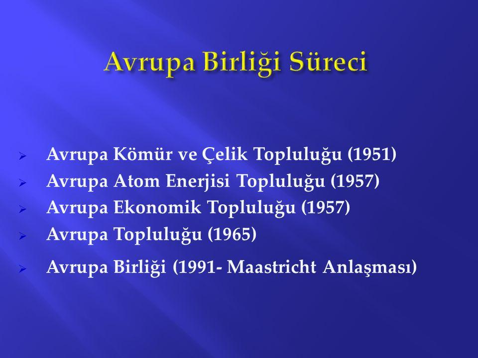  Avrupa Kömür ve Çelik Topluluğu (1951)  Avrupa Atom Enerjisi Topluluğu (1957)  Avrupa Ekonomik Topluluğu (1957)  Avrupa Topluluğu (1965)  Avrupa