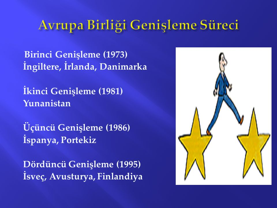 Birinci Genişleme (1973) İngiltere, İrlanda, Danimarka İkinci Genişleme (1981) Yunanistan Üçüncü Genişleme (1986) İspanya, Portekiz Dördüncü Genişleme