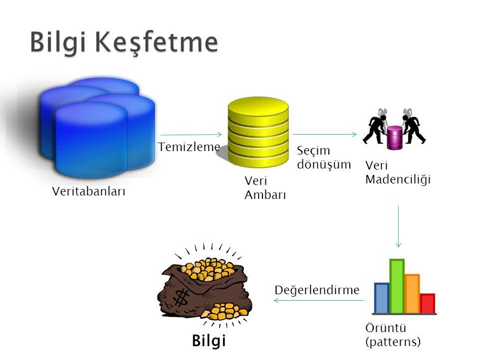Veritabanları Veri Ambarı Veri Madenciliği Örüntü (patterns) Bilgi Temizleme Seçim dönüşüm Değerlendirme