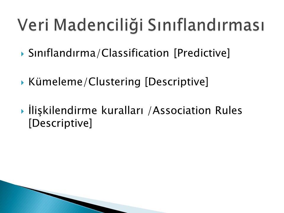  Sınıflandırma/Classification [Predictive]  Kümeleme/Clustering [Descriptive]  İlişkilendirme kuralları /Association Rules [Descriptive]