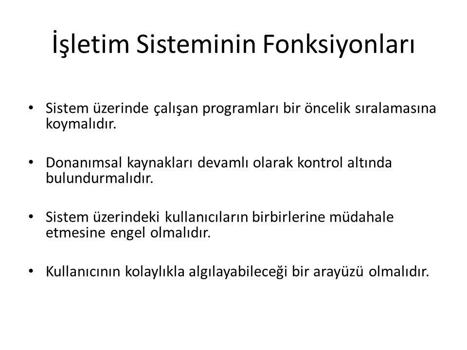 İşletim Sisteminin Fonksiyonları Sistem üzerinde çalışan programları bir öncelik sıralamasına koymalıdır.
