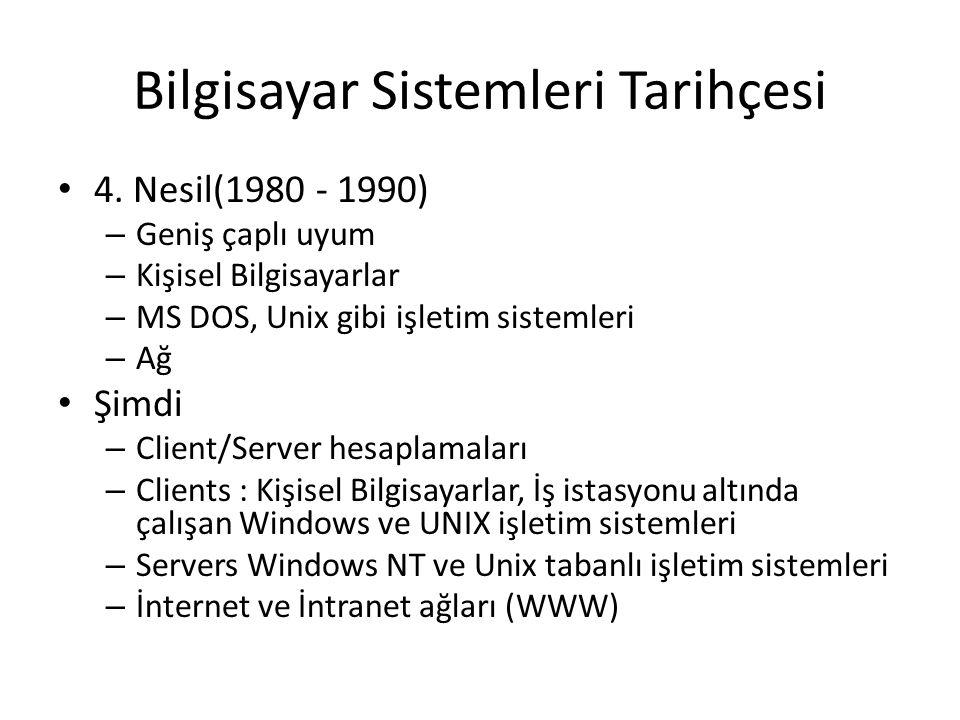 Bilgisayar Sistemleri Tarihçesi 4. Nesil(1980 - 1990) – Geniş çaplı uyum – Kişisel Bilgisayarlar – MS DOS, Unix gibi işletim sistemleri – Ağ Şimdi – C
