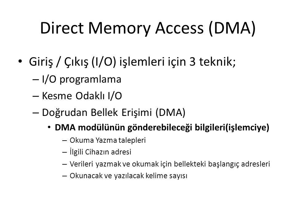 Direct Memory Access (DMA) Giriş / Çıkış (I/O) işlemleri için 3 teknik; – I/O programlama – Kesme Odaklı I/O – Doğrudan Bellek Erişimi (DMA) DMA modülünün gönderebileceği bilgileri(işlemciye) – Okuma Yazma talepleri – İlgili Cihazın adresi – Verileri yazmak ve okumak için bellekteki başlangıç adresleri – Okunacak ve yazılacak kelime sayısı