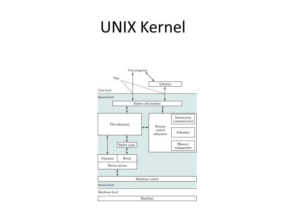 UNIX Kernel