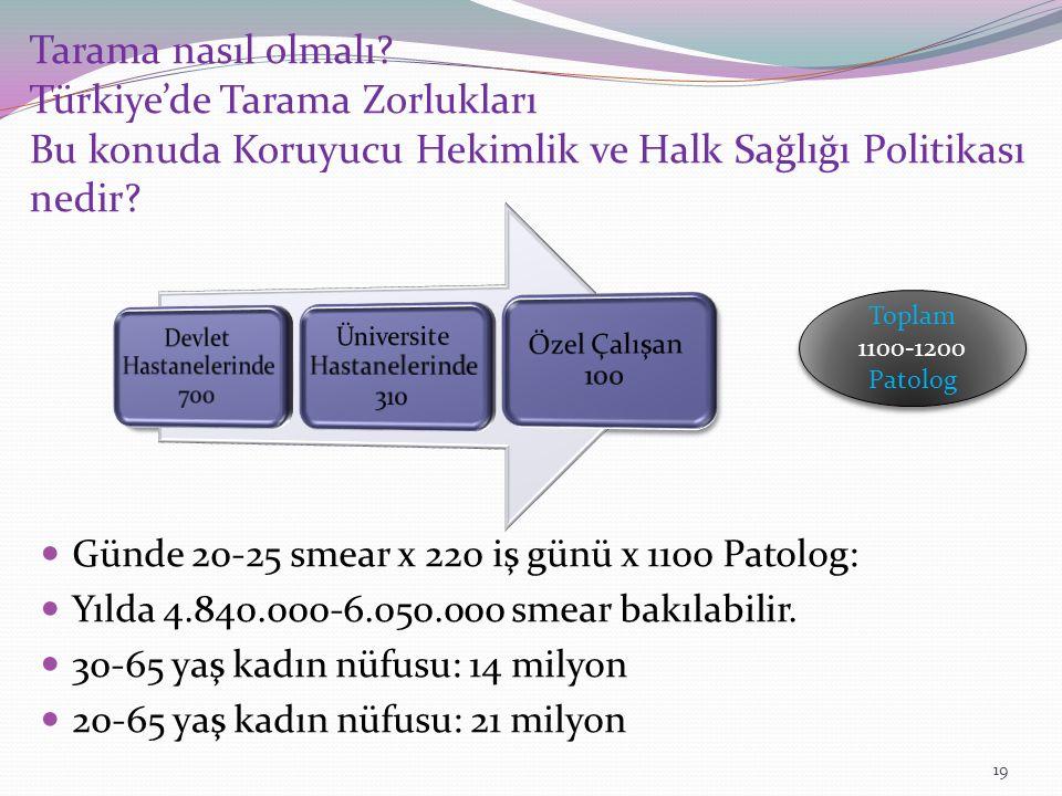 Tarama nasıl olmalı? Türkiye'de Tarama Zorlukları Bu konuda Koruyucu Hekimlik ve Halk Sağlığı Politikası nedir? Günde 20-25 smear x 220 iş günü x 1100