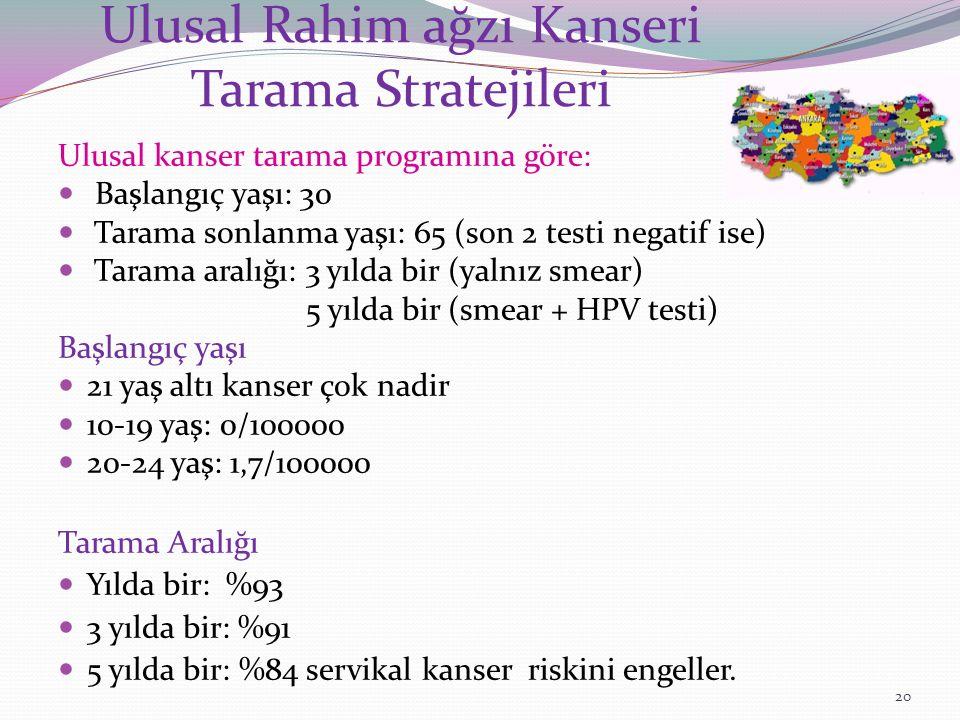 Ulusal Rahim ağzı Kanseri Tarama Stratejileri Ulusal kanser tarama programına göre: Başlangıç yaşı: 30 Tarama sonlanma yaşı: 65 (son 2 testi negatif i