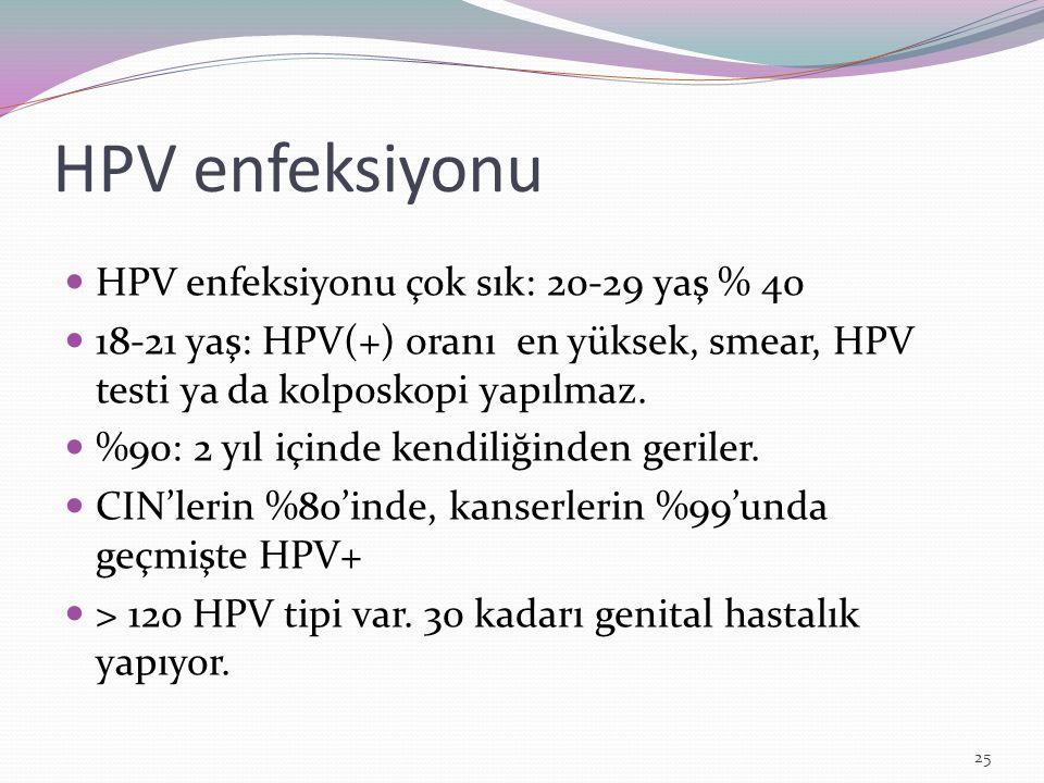 HPV enfeksiyonu HPV enfeksiyonu çok sık: 20-29 yaş % 40 18-21 yaş: HPV(+) oranı en yüksek, smear, HPV testi ya da kolposkopi yapılmaz. %90: 2 yıl için