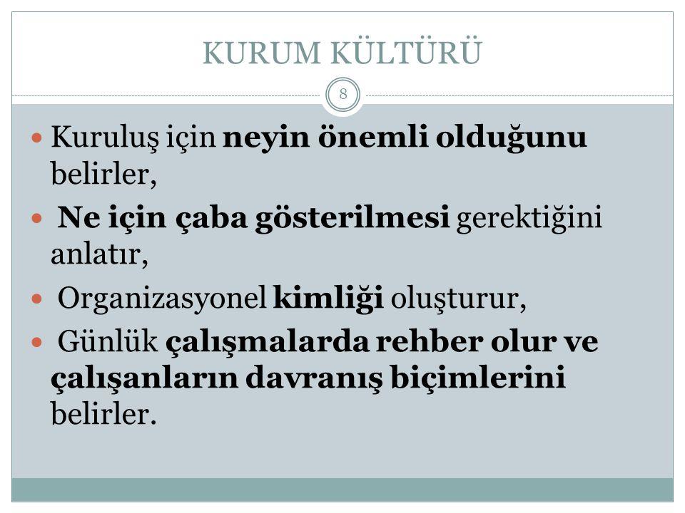 Kurum Kültürünün İşlevleri 19 5.