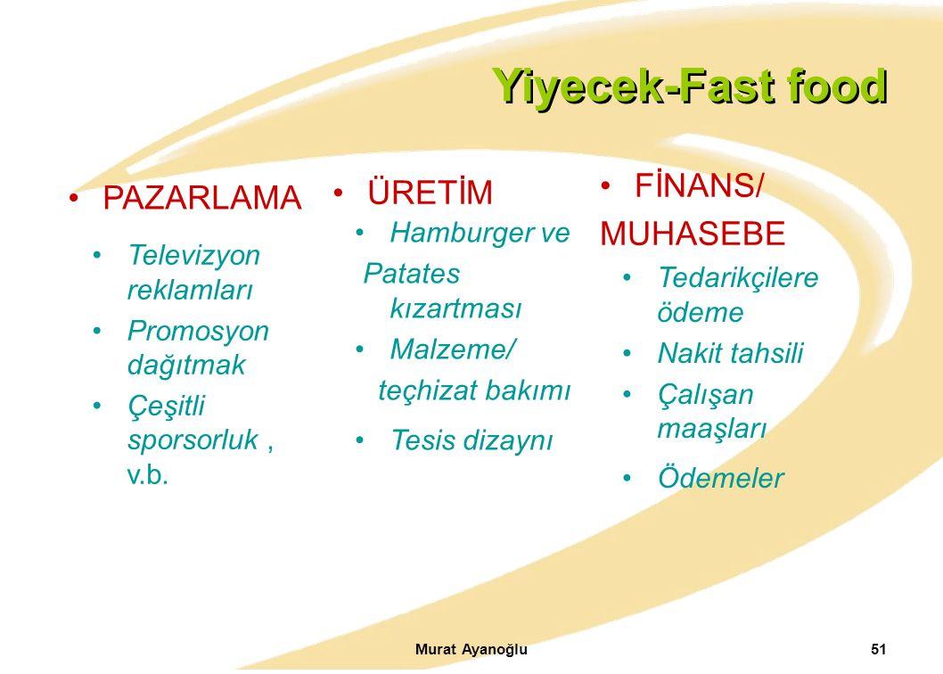 Murat Ayanoğlu51 Yiyecek-Fast food PAZARLAMA Televizyon reklamları Promosyon dağıtmak Çeşitli sporsorluk, v.b.