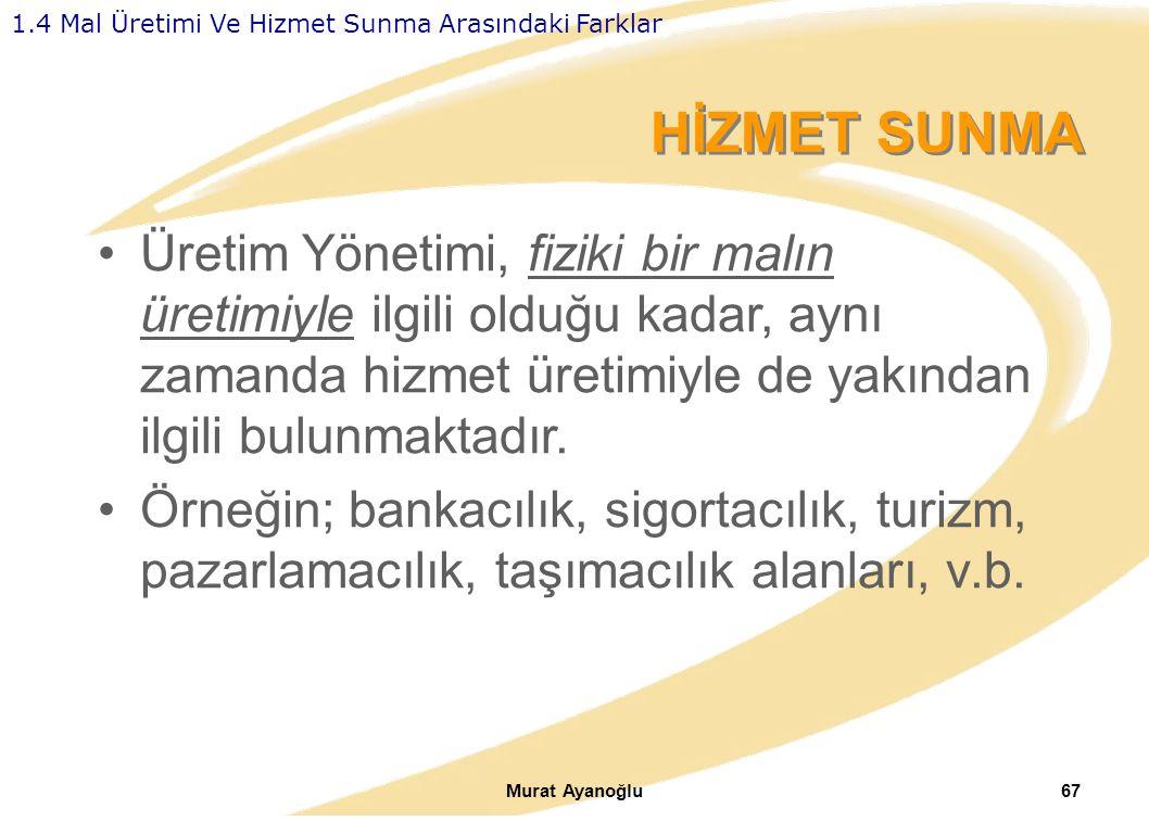 Murat Ayanoğlu67 1.4 Mal Üretimi Ve Hizmet Sunma Arasındaki Farklar HİZMET SUNMA Üretim Yönetimi, fiziki bir malın üretimiyle ilgili olduğu kadar, aynı zamanda hizmet üretimiyle de yakından ilgili bulunmaktadır.