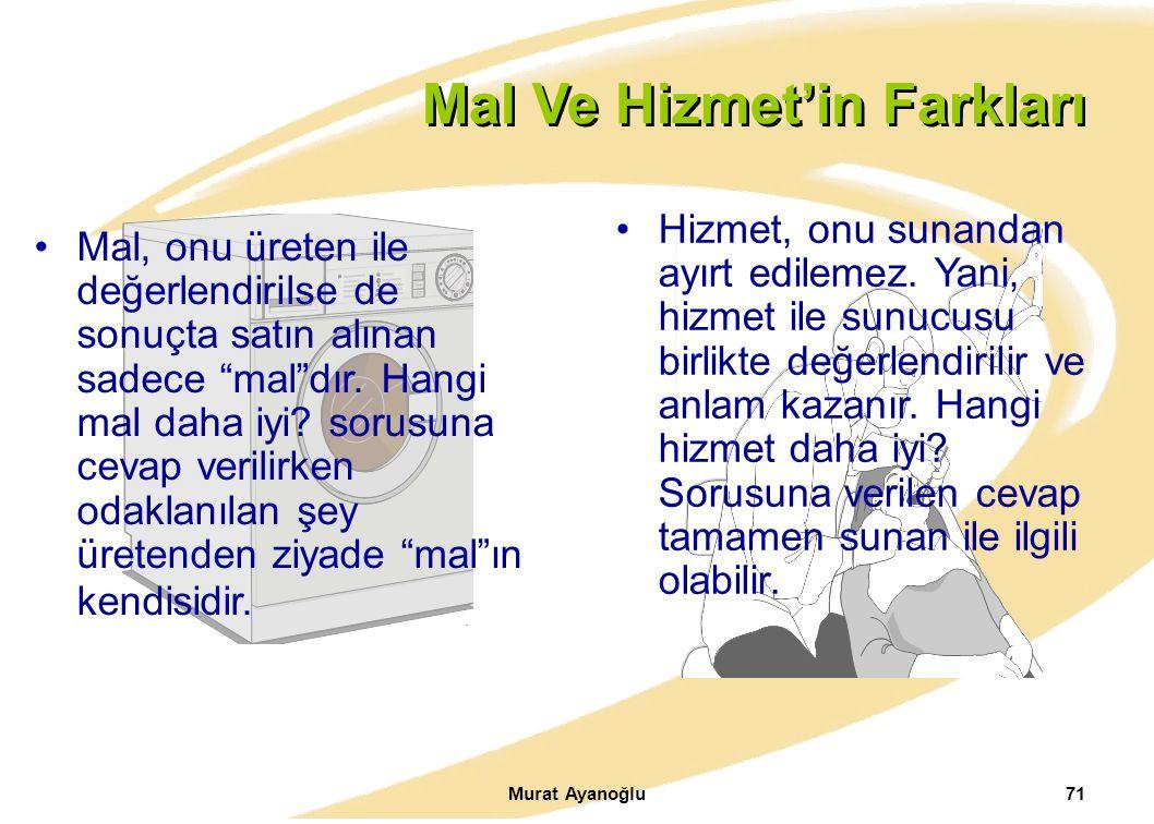 Murat Ayanoğlu71.