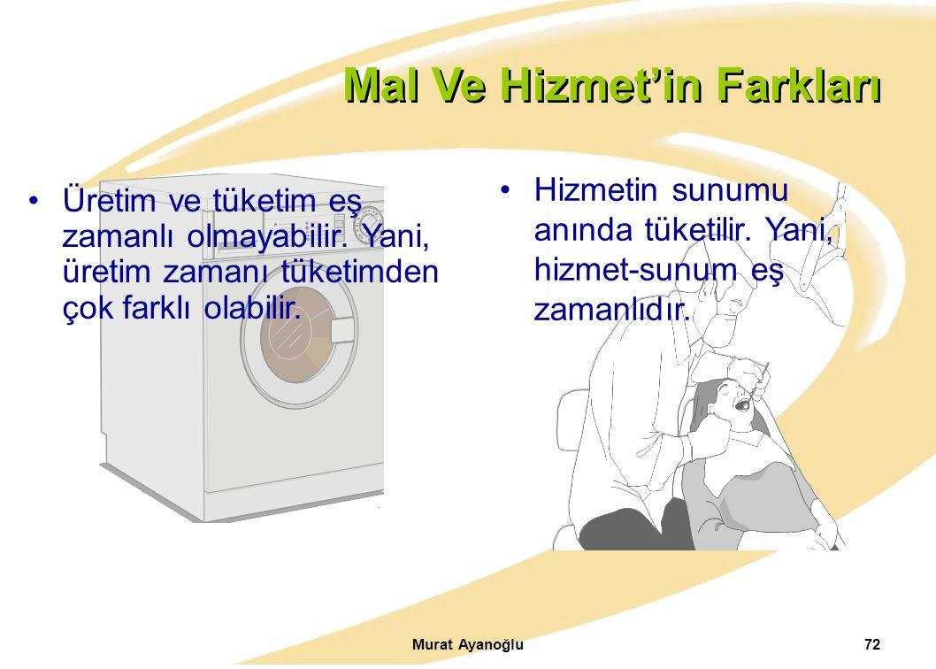 Murat Ayanoğlu72.Mal Ve Hizmet'in Farkları Üretim ve tüketim eş zamanlı olmayabilir.