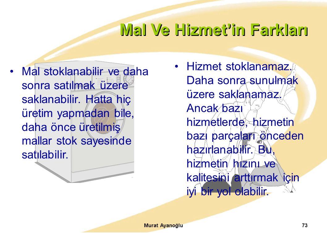 Murat Ayanoğlu73.