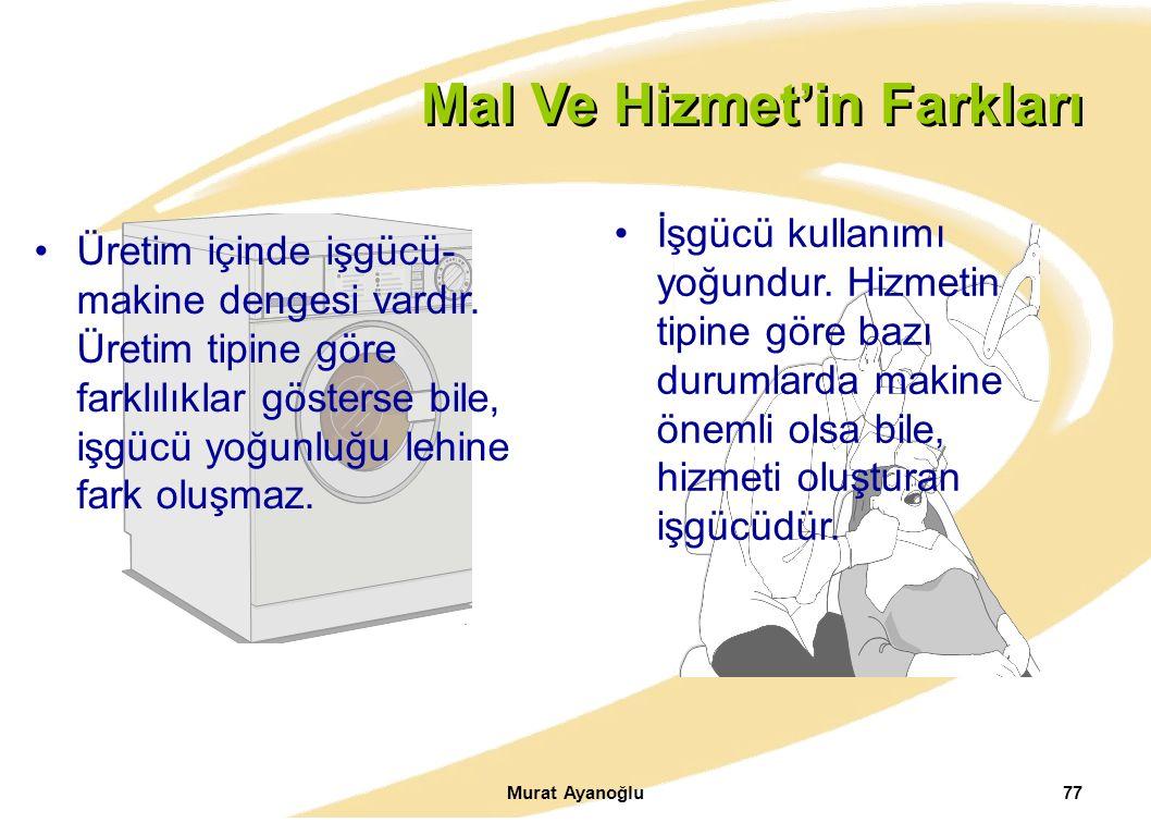 Murat Ayanoğlu77.Mal Ve Hizmet'in Farkları Üretim içinde işgücü- makine dengesi vardır.