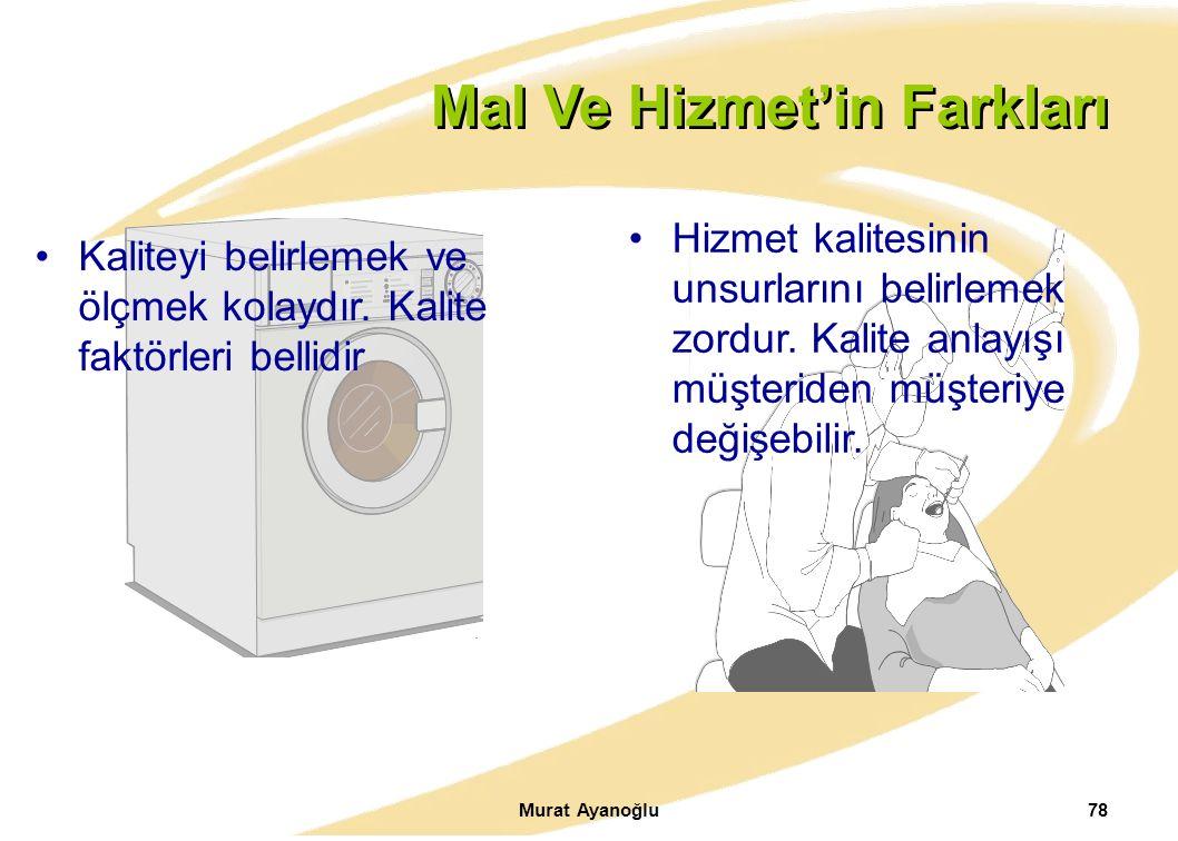 Murat Ayanoğlu78.Mal Ve Hizmet'in Farkları Kaliteyi belirlemek ve ölçmek kolaydır.
