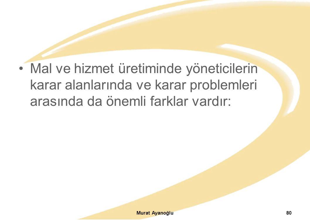 Murat Ayanoğlu80 Mal ve hizmet üretiminde yöneticilerin karar alanlarında ve karar problemleri arasında da önemli farklar vardır: