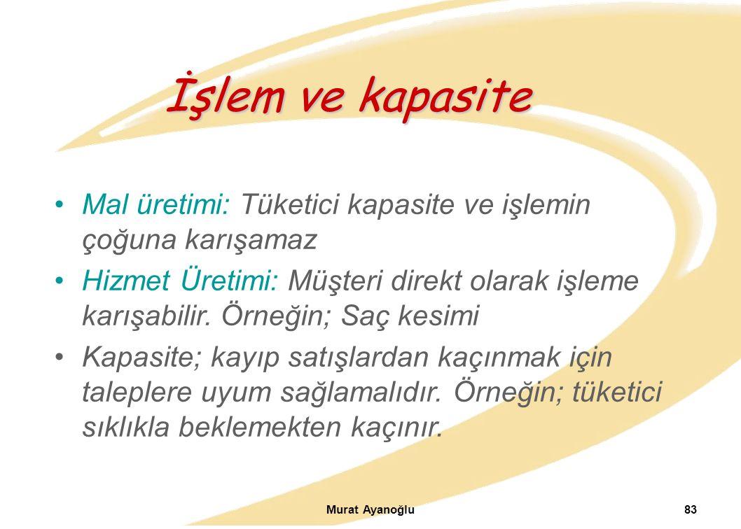 Murat Ayanoğlu83 Mal üretimi: Tüketici kapasite ve işlemin çoğuna karışamaz Hizmet Üretimi: Müşteri direkt olarak işleme karışabilir.