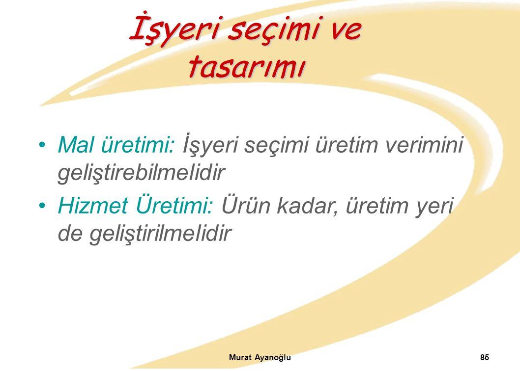 Murat Ayanoğlu85 Mal üretimi: İşyeri seçimi üretim verimini geliştirebilmelidir Hizmet Üretimi: Ürün kadar, üretim yeri de geliştirilmelidir İşyeri seçimi ve tasarımı