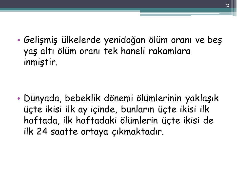 Türkiye Nüfus ve Sağlık Araştırması (TNSA) (2003)'e göre NEONATAL ÖLÜM HIZI BİNDE 17 Türkiye Nüfus ve Sağlık Araştırması (TNSA) (2003)'e göre NEONATAL ÖLÜM HIZI BİNDE 17 Türkiye Nüfus ve Sağlık Araştırması (TNSA) (2008)'e göre NEONATAL ÖLÜM HIZI BİNDE 13 Türkiye Nüfus ve Sağlık Araştırması (TNSA) (2008)'e göre NEONATAL ÖLÜM HIZI BİNDE 13 Türkiye Nüfus ve Sağlık Araştırması (TNSA) (1998)'e göre NEONATAL ÖLÜM HIZI BİNDE 26 Türkiye Nüfus ve Sağlık Araştırması (TNSA) (1998)'e göre NEONATAL ÖLÜM HIZI BİNDE 26 6 Türkiye Nüfus ve Sağlık Araştırması (TNSA) (2013)'e göre NEONATAL ÖLÜM HIZI BİNDE 7 Türkiye Nüfus ve Sağlık Araştırması (TNSA) (2013)'e göre NEONATAL ÖLÜM HIZI BİNDE 7